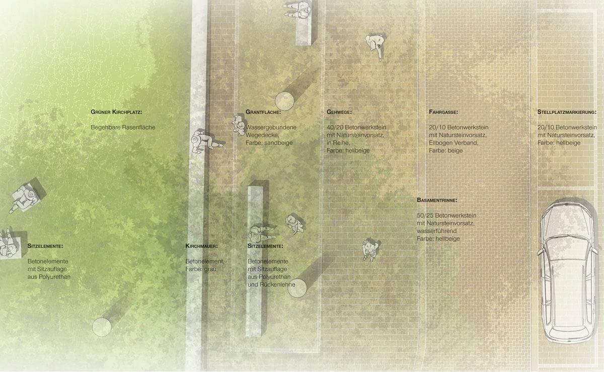 Innenstadt Versmold Detailplan